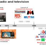 """Il seminario """"TV = Video totale. La trasformazione digitale del Gruppo RTL"""" al MIP TV di Cannes"""