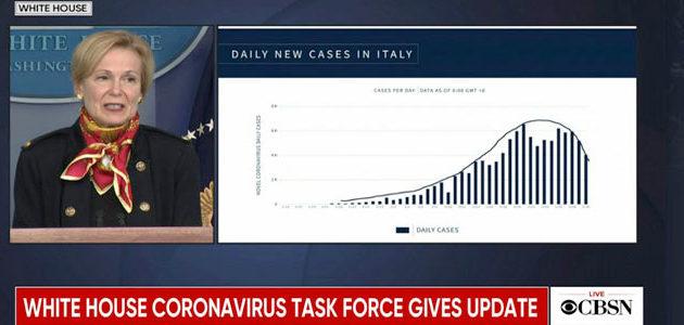 Ora il briefing quotidiano di Trump fornisce i dati sul Covid 19. Network tv USA soddisfatti