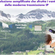 RAI e Uncem, accordo per il segnale TV nei paesi di montagna